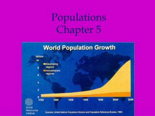 Populations Chapter 5