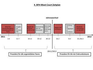 4. BFH- Moot  Court Zeitplan