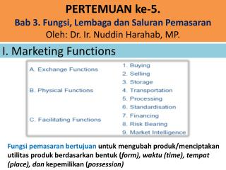 I. Marketing Functions