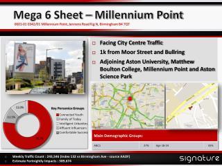 Mega 6 Sheet – Millennium Point