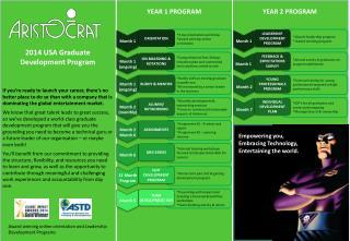 *3 day  orientation workshop *Award  winning online orientation