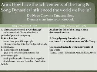 Aim : How  have  the  achivements of the  Tang & Song Dynasties  influenced the world we live in?