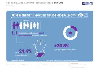 t hat's 24.4 % of  Scottish adults 15+