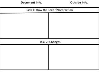 Task 1:	How the Tech  Interaction 				Task 2: Changes