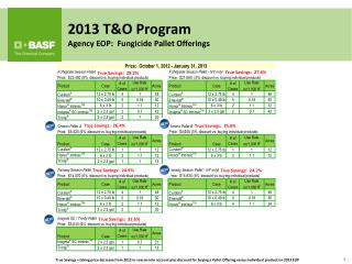 2013  T&O Program  Agency EOP:   Fungicide Pallet  Offerings