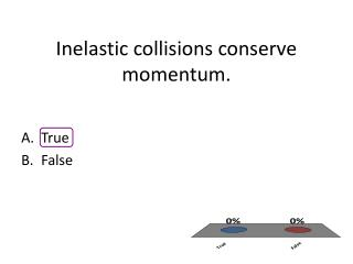 Inelastic collisions conserve momentum.