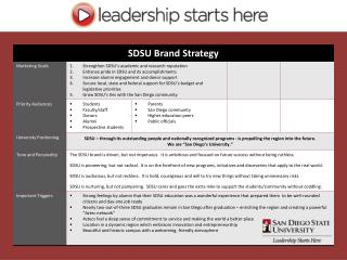 01114 Branding Strategy