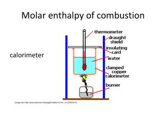 M olar enthalpy of combustion