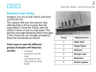 Resource case study: Imagine, you are on the Titanic and have just hit the ice!
