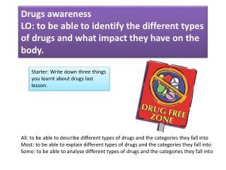 Drugs awareness