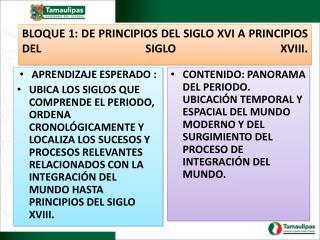 BLOQUE 1: DE PRINCIPIOS DEL SIGLO XVI A PRINCIPIOS DEL SIGLO XVIII.