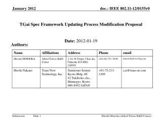 TGai  Spec Framework Updating Process Modification Proposal