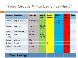 *Food Groups # Number of Servings*