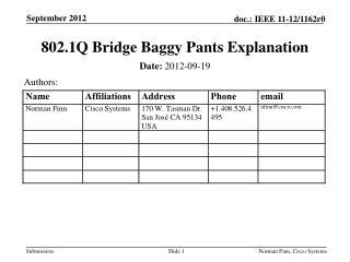 802.1Q Bridge Baggy Pants Explanation