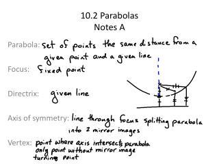 10.2 Parabolas Notes A
