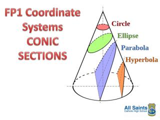 FP1 Coordinate Systems CONIC SECTIONS