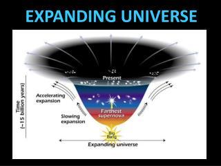 EXPANDING UNIVERSE