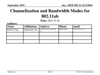 Channelization and Bandwidth Modes for 802.11ah