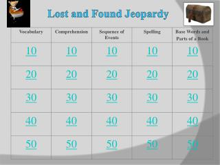 Lost and Found Jeopardy