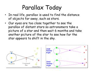 Parallax Today
