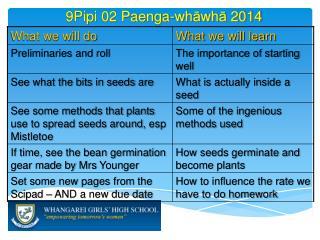 9Pipi 02  Paenga-wh ā wh ā  2014