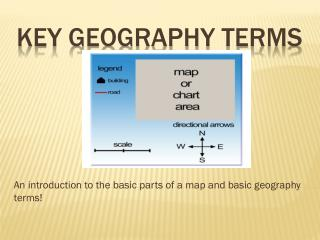 Key Geography Terms