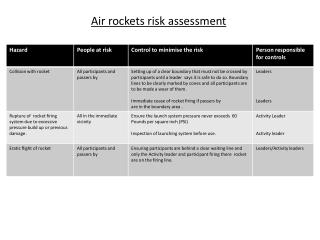 Air rockets risk assessment