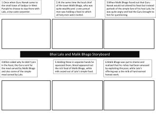 Bhai Lalo  and  Malik Bhago Storyboard