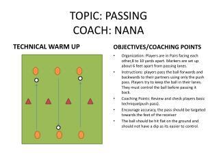 TOPIC: PASSING COACH: NANA