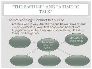 �The pasture� and �A Time to talk�