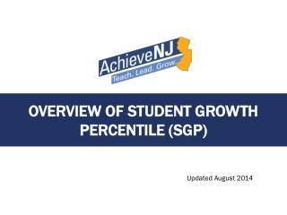 Overview OF STUDENT GROWTH  PERCENTiLE  ( sgp )