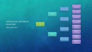 Horizontal hierarchy smartart