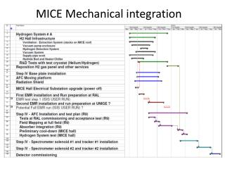 MICE Mechanical integration