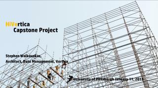 HiVe rtica Capstone Project