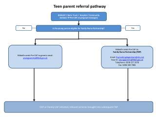Teen parent referral pathway
