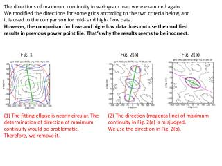 The directions of maximum continuity in  variogram  map were examined again.