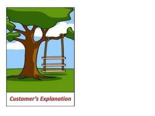 Customer's Explanation