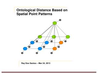 Ontological Distance Based on  Spatial Point Patterns
