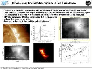 Hinode Coordinated Observations: Flare Turbulence