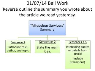 01/07/14 Bell Work Reverse outline the summary you wrote about the article we read yesterday.