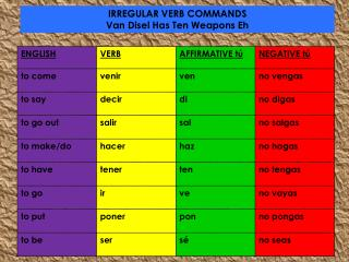 IRREGULAR VERB COMMANDS Van  Disel  Has Ten Weapons Eh