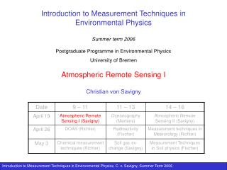 Introduction to Measurement Techniques in  Environmental Physics  Summer term 2006  Postgraduate Programme in Environmen