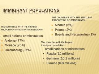 Immigrant populations