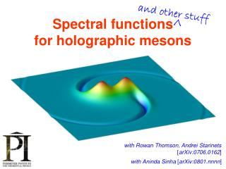 Spectral  functions for holographic mesons