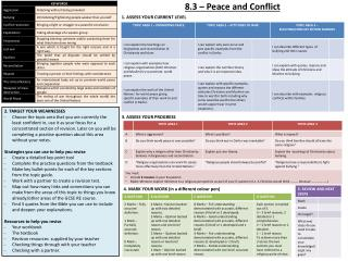8.3 – Peace and Conflict