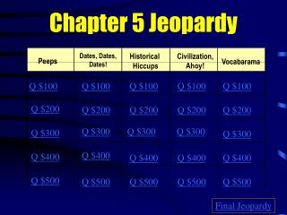 Chapter 5 Jeopardy