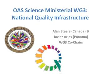 OAS Science Ministerial WG3: National Quality Infrastructure