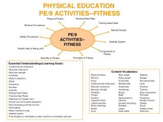 PHYSICAL EDUCATION  PE/9 ACTIVITIES--FITNESS