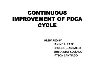CONTINUOUS  IMPROVEMENT OF PDCA CYCLE