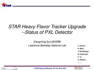 STAR Heavy Flavor Tracker Upgrade --Status of  PXL  Detector